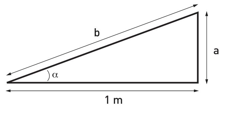 Cálculo y conversión de Pendientes