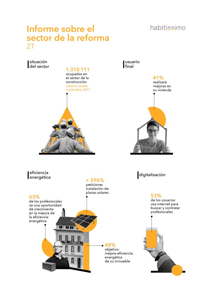 Informe trimestral sobre la Reforma - 2T